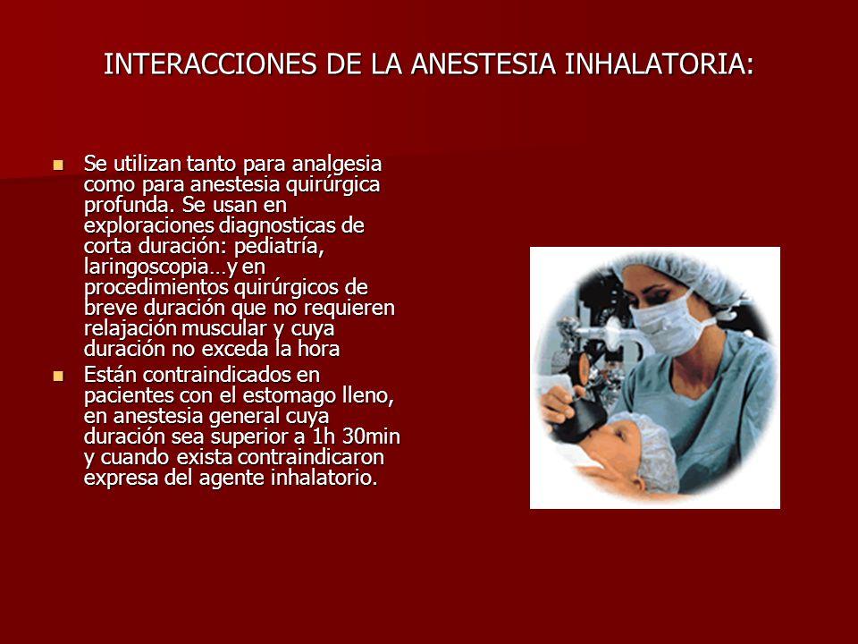 INTERACCIONES DE LA ANESTESIA INHALATORIA: Se utilizan tanto para analgesia como para anestesia quirúrgica profunda. Se usan en exploraciones diagnost