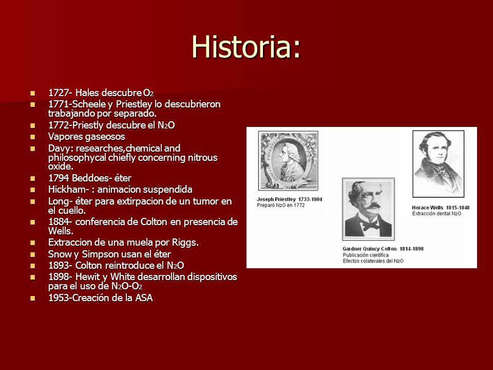 Historia: 1727- Hales descubre O 2 1727- Hales descubre O 2 1771-Scheele y Priestley lo descubrieron trabajando por separado. 1771-Scheele y Priestley