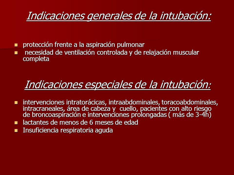 Indicaciones generales de la intubación: Indicaciones generales de la intubación: protección frente a la aspiración pulmonar protección frente a la as