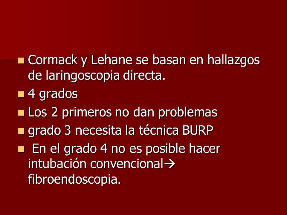 Cormack y Lehane se basan en hallazgos de laringoscopia directa. Cormack y Lehane se basan en hallazgos de laringoscopia directa. 4 grados 4 grados Lo