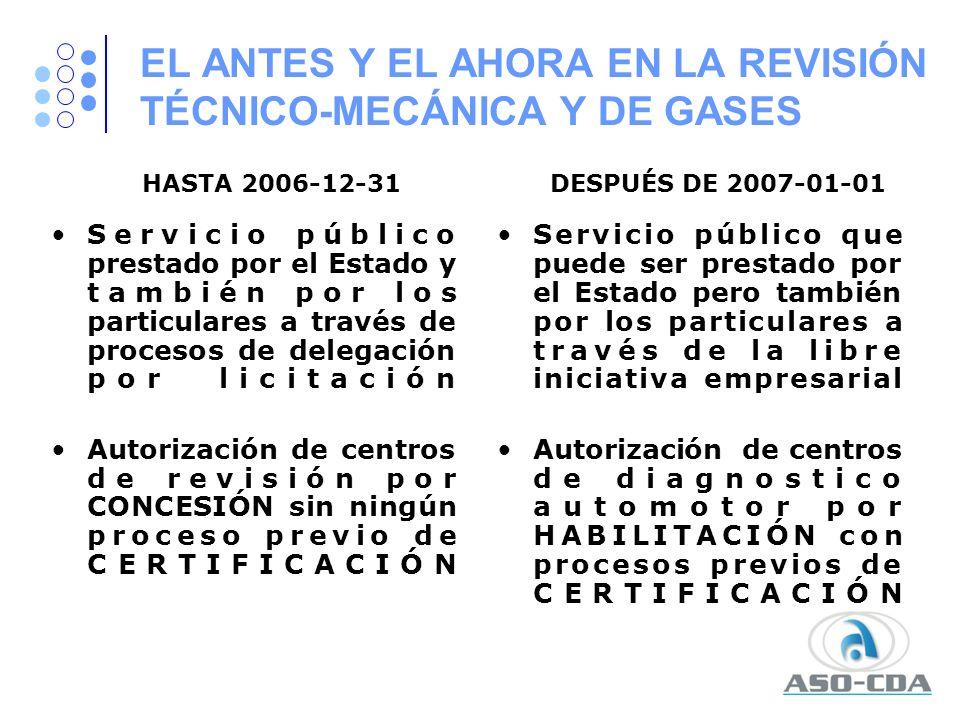 EL ANTES Y EL AHORA EN LA REVISIÓN TÉCNICO-MECÁNICA Y DE GASES Servicio público prestado por el Estado y también por los particulares a través de proc