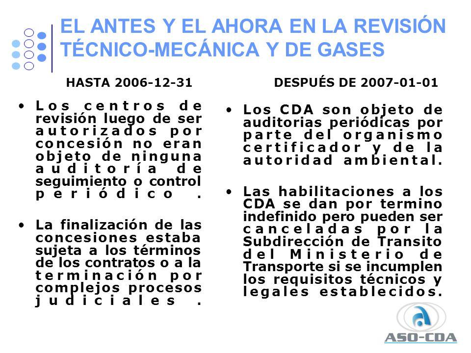 EL ANTES Y EL AHORA EN LA REVISIÓN TÉCNICO-MECÁNICA Y DE GASES Los centros de revisión luego de ser autorizados por concesión no eran objeto de ningun