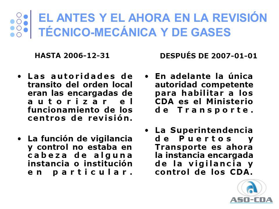 EL ANTES Y EL AHORA EN LA REVISIÓN TÉCNICO-MECÁNICA Y DE GASES Las autoridades de transito del orden local eran las encargadas de autorizar el funcion