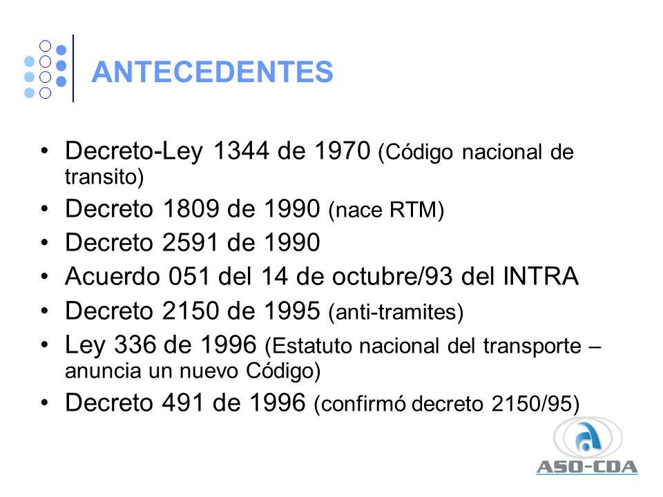 ANTECEDENTES Decreto-Ley 1344 de 1970 (Código nacional de transito) Decreto 1809 de 1990 (nace RTM) Decreto 2591 de 1990 Acuerdo 051 del 14 de octubre