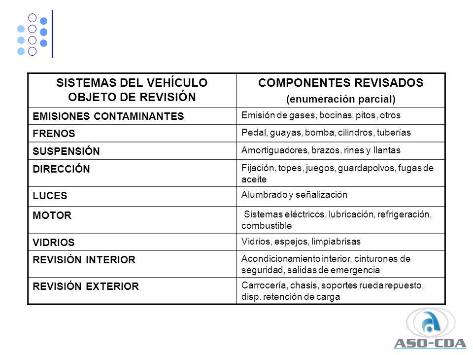 ALCANCE DE LA REVISIÓN TÉCNICO- MECÁNICA Y DE GASES SISTEMAS DEL VEHÍCULO OBJETO DE REVISIÓN COMPONENTES REVISADOS (enumeración parcial) EMISIONES CON