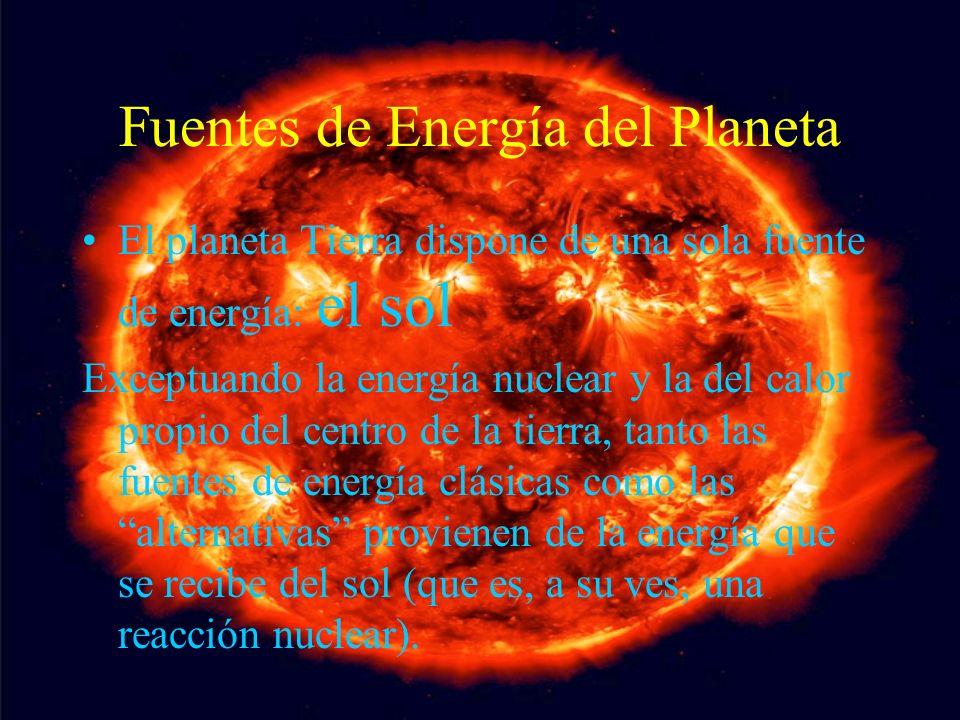 Energías típicas de la industria(*)(*) Carbón: Biomasa vegetal fosilizada Petróleo: Productos de fermentación de orgánicos Gas Natural: Productos de fermentación de orgánicos...