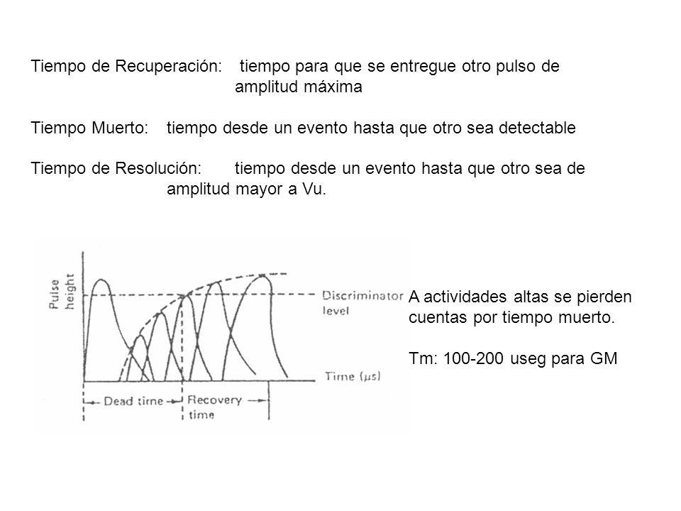 Tiempo de Recuperación: tiempo para que se entregue otro pulso de amplitud máxima Tiempo Muerto: tiempo desde un evento hasta que otro sea detectable