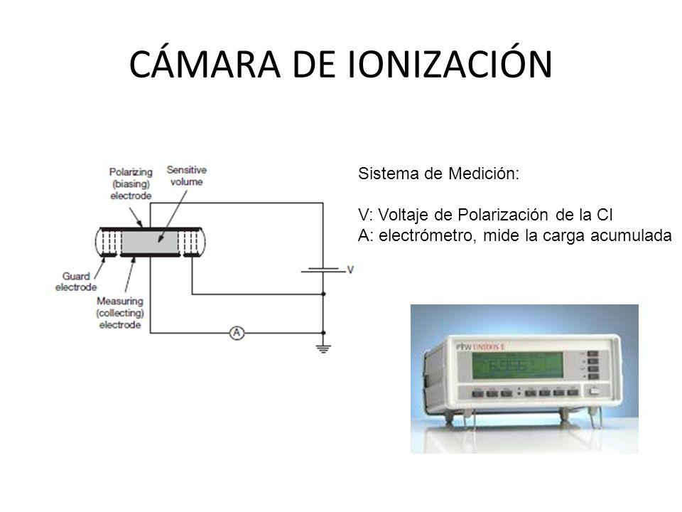 CÁMARA DE IONIZACIÓN Sistema de Medición: V: Voltaje de Polarización de la CI A: electrómetro, mide la carga acumulada