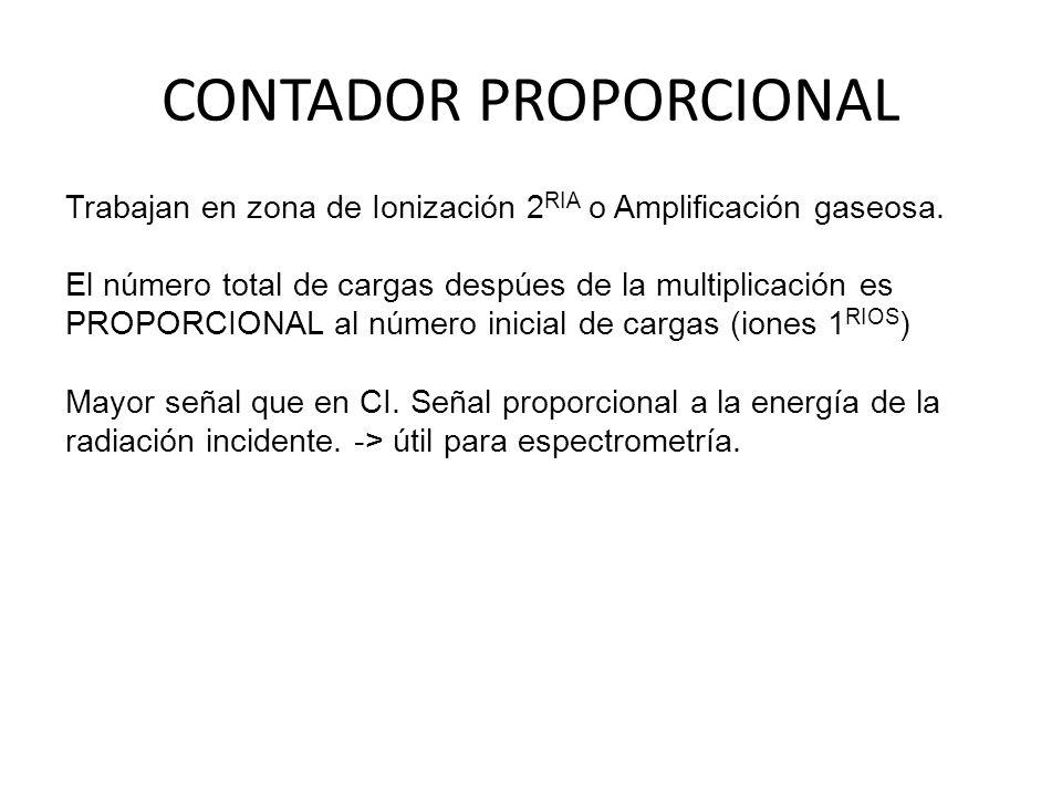 CONTADOR PROPORCIONAL Trabajan en zona de Ionización 2 RIA o Amplificación gaseosa. El número total de cargas despúes de la multiplicación es PROPORCI