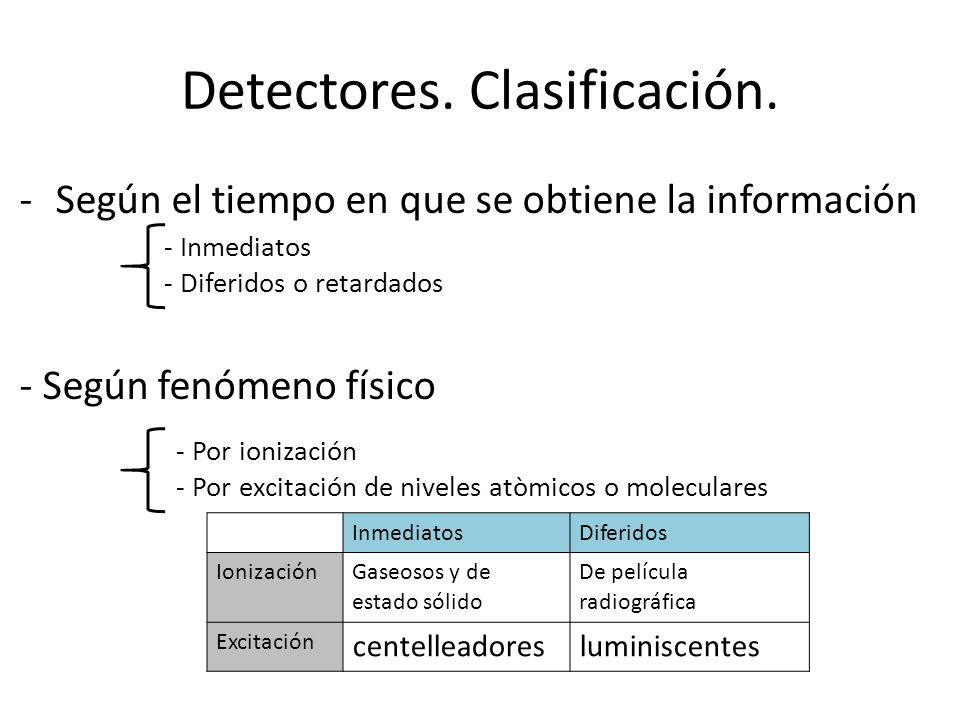 Detectores. Clasificación. -Según el tiempo en que se obtiene la información - Según fenómeno físico - Inmediatos - Diferidos o retardados - Por ioniz