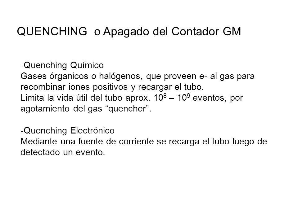 QUENCHING o Apagado del Contador GM -Quenching Químico Gases órganicos o halógenos, que proveen e- al gas para recombinar iones positivos y recargar e
