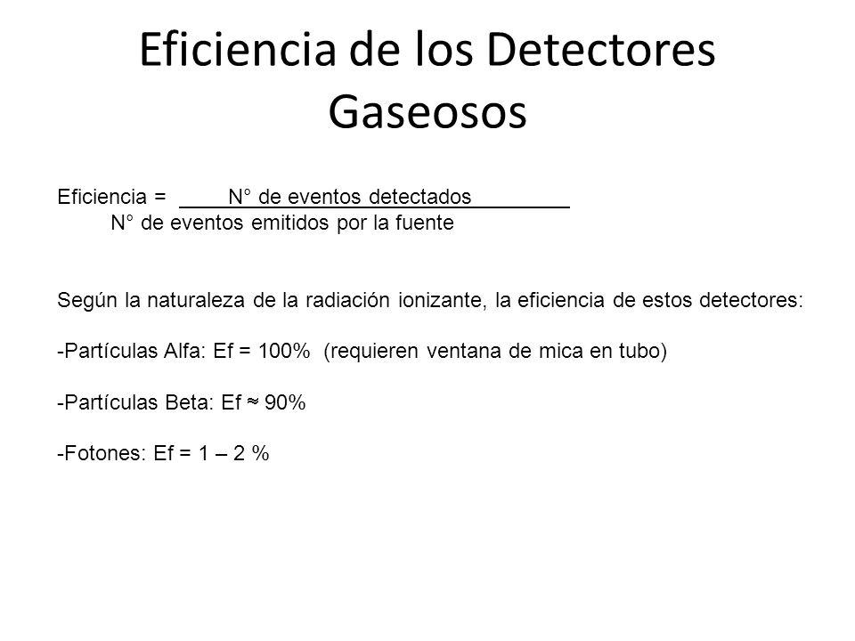 Eficiencia de los Detectores Gaseosos Eficiencia = N° de eventos detectados N° de eventos emitidos por la fuente Según la naturaleza de la radiación i