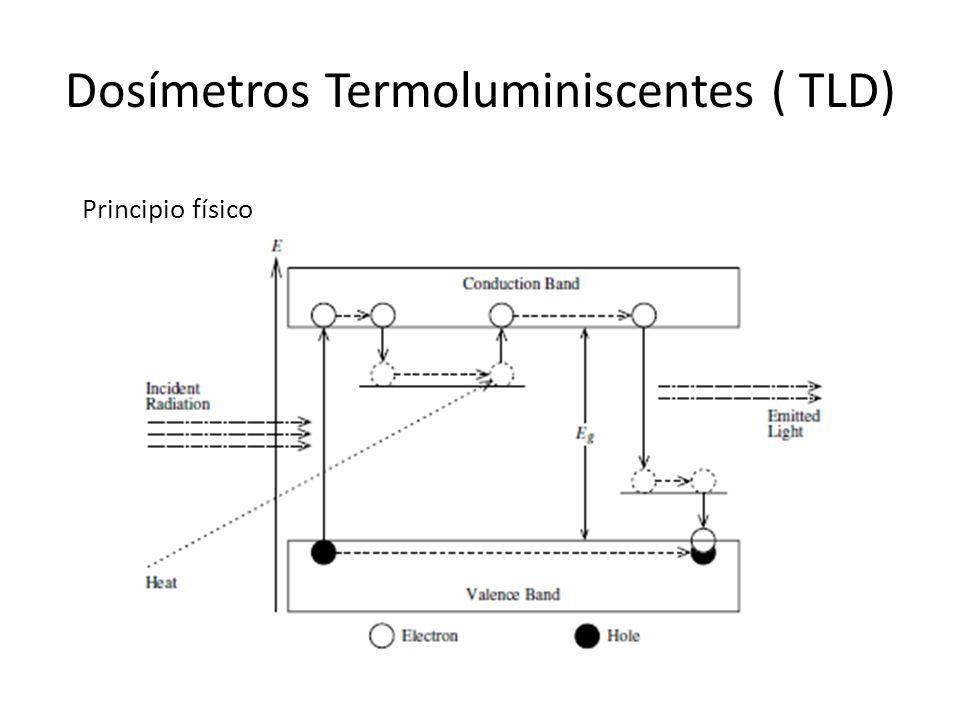 Dosímetros Termoluminiscentes ( TLD) Principio físico