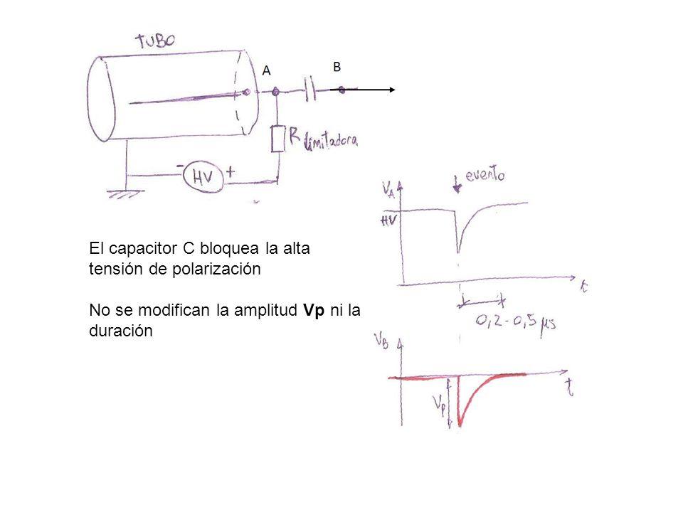 El capacitor C bloquea la alta tensión de polarización No se modifican la amplitud Vp ni la duración