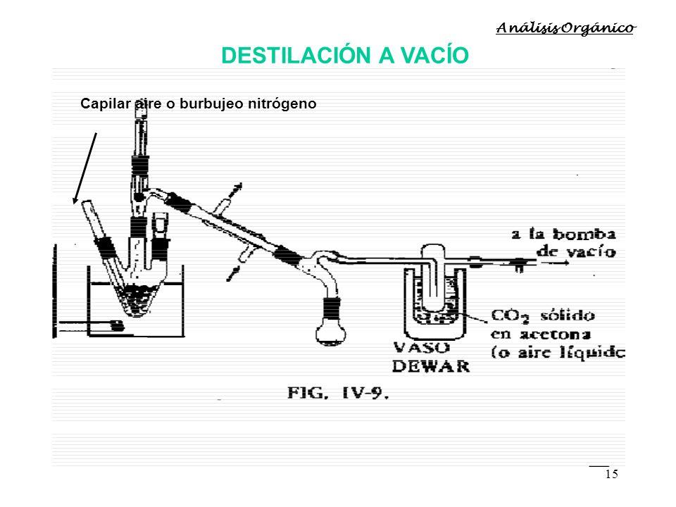 15 DESTILACIÓN A VACÍO Capilar aire o burbujeo nitrógeno Análisis Orgánico