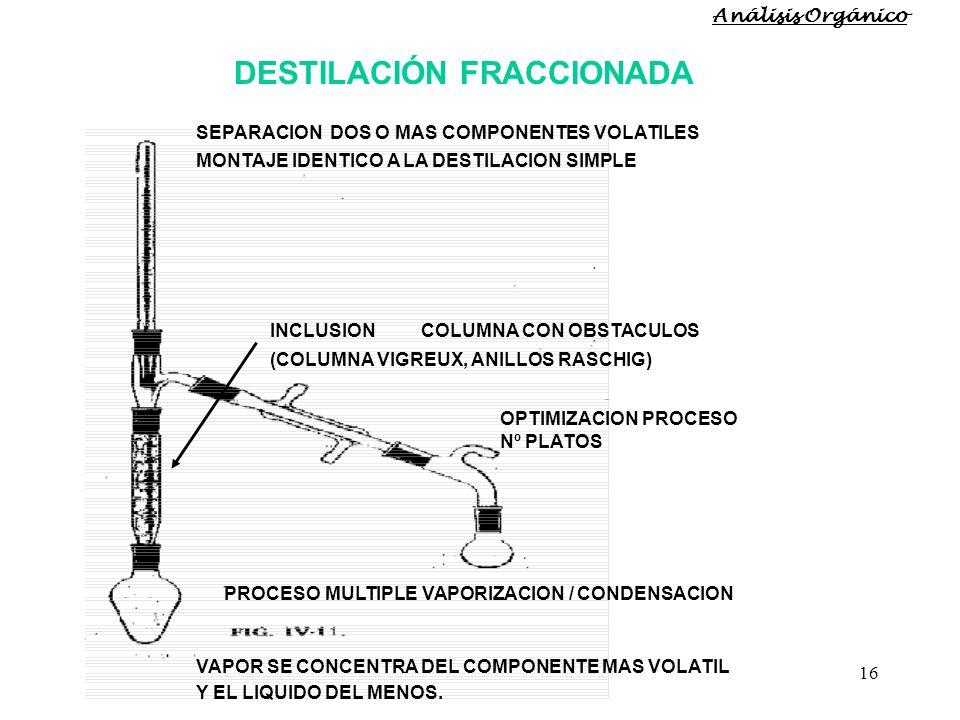 16 DESTILACIÓN FRACCIONADA SEPARACION DOS O MAS COMPONENTES VOLATILES MONTAJE IDENTICO A LA DESTILACION SIMPLE INCLUSIONCOLUMNA CON OBSTACULOS (COLUMN