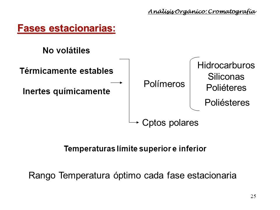 25 Fases estacionarias Fases estacionarias: No volátiles Térmicamente estables Inertes químicamente Polímeros Cptos polares Hidrocarburos Siliconas Po