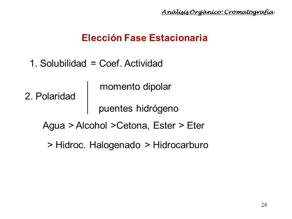 26 Elección Fase Estacionaria 1. Solubilidad = Coef. Actividad 2. Polaridad momento dipolar puentes hidrógeno Agua > Alcohol >Cetona, Ester > Eter > H