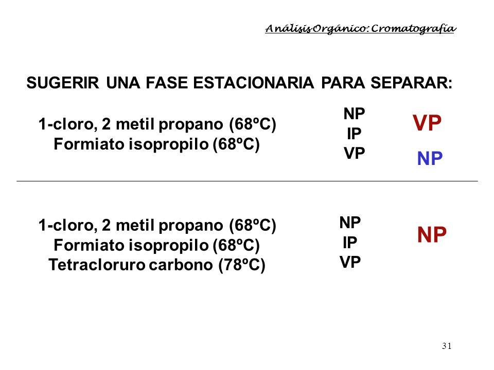 31 SUGERIR UNA FASE ESTACIONARIA PARA SEPARAR: 1-cloro, 2 metil propano (68ºC) Formiato isopropilo (68ºC) NP IP VP 1-cloro, 2 metil propano (68ºC) For