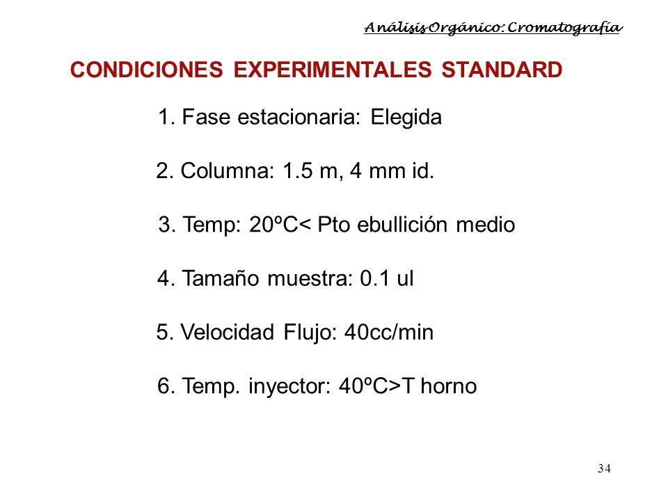 34 CONDICIONES EXPERIMENTALES STANDARD 1. Fase estacionaria: Elegida 2. Columna: 1.5 m, 4 mm id. 3. Temp: 20ºC< Pto ebullición medio 4. Tamaño muestra