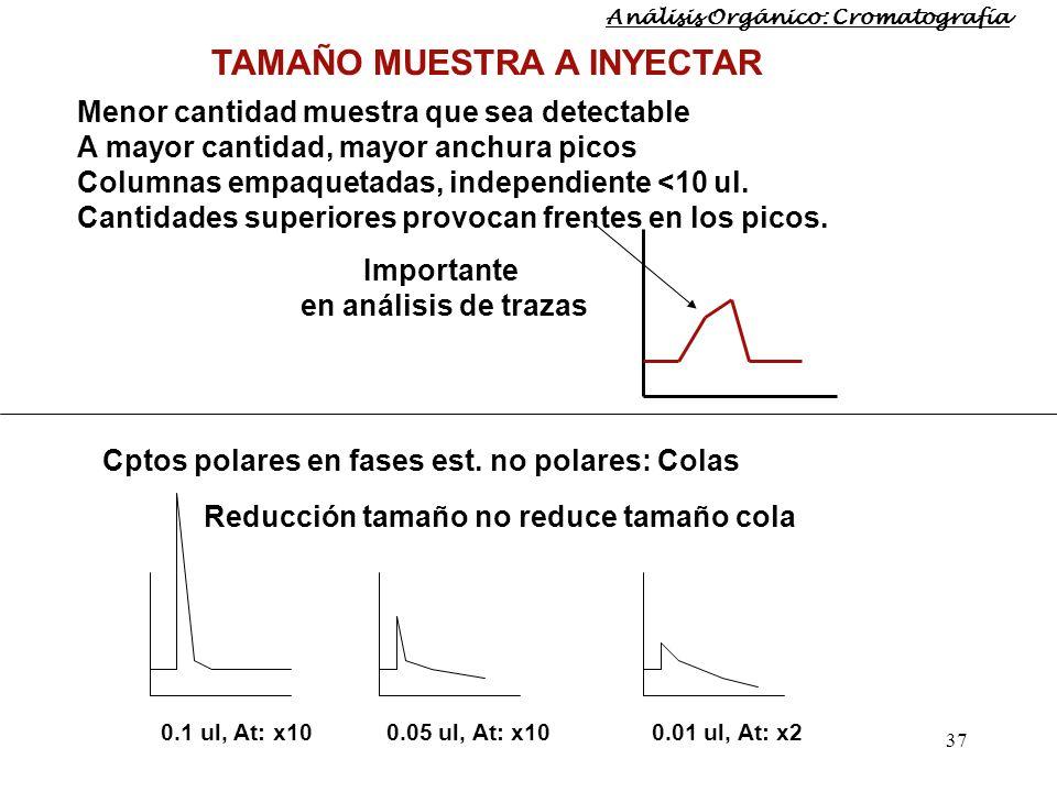 37 TAMAÑO MUESTRA A INYECTAR Menor cantidad muestra que sea detectable A mayor cantidad, mayor anchura picos Columnas empaquetadas, independiente <10
