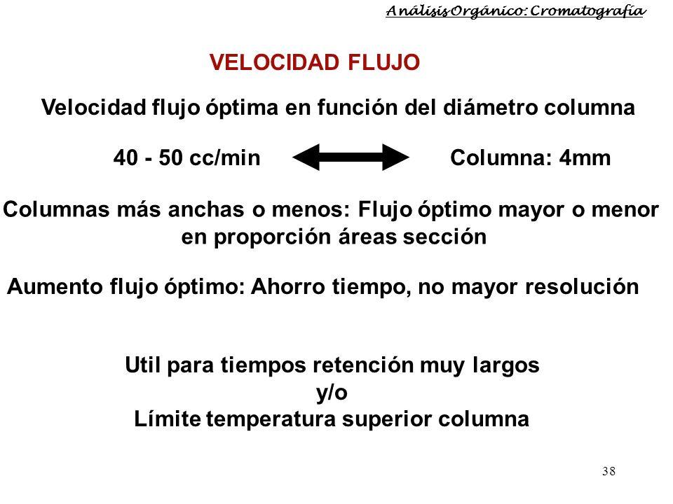 38 VELOCIDAD FLUJO Velocidad flujo óptima en función del diámetro columna Columna: 4mm40 - 50 cc/min Columnas más anchas o menos: Flujo óptimo mayor o