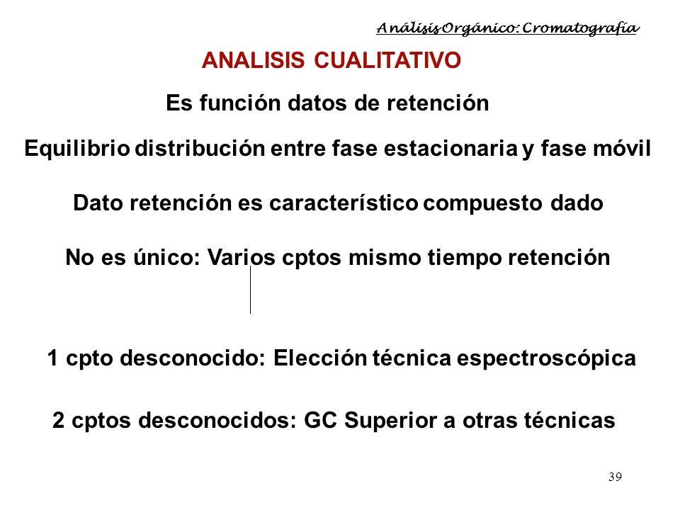 39 ANALISIS CUALITATIVO Es función datos de retención 1 cpto desconocido: Elección técnica espectroscópica 2 cptos desconocidos: GC Superior a otras t