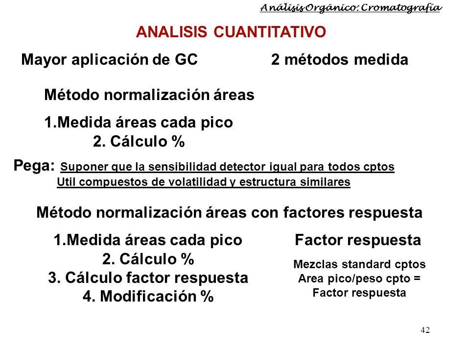 42 ANALISIS CUANTITATIVO Mayor aplicación de GC2 métodos medida Método normalización áreas 1.Medida áreas cada pico 2. Cálculo % Pega: Suponer que la