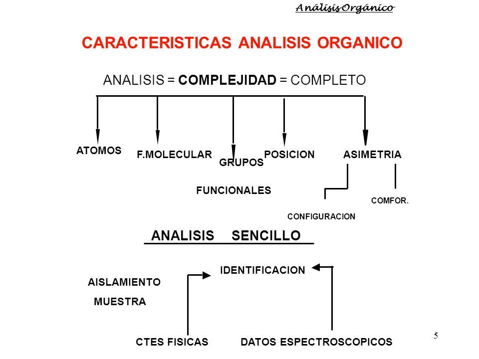 5 ANALISIS SENCILLO AISLAMIENTO MUESTRA IDENTIFICACION CTES FISICASDATOS ESPECTROSCOPICOS CARACTERISTICAS ANALISIS ORGANICO GRUPOS ANALISIS = COMPLEJI