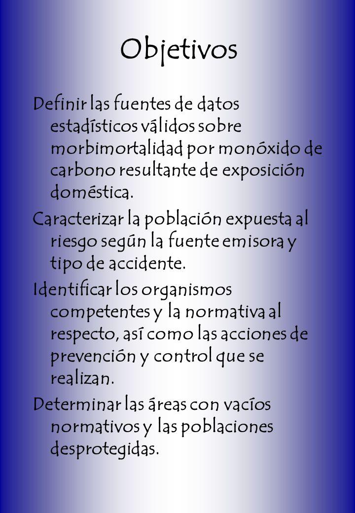 Material y métodos Se utilizaron datos estadísticos de las siguientes fuentes: Ente Nacional Regulador del Gas (ENARGAS), Centro Nacional de Intoxicaciones (CNI), División Siniestros - Departamento Técnico-Investigativo de la Superintendencia Federal de Bomberos (SFB-PFA) Cuerpo Médico Forense del Poder Judicial de la Nación (CMF-PJN) Dirección Nacional de Información y Estadísticas de Salud del Ministerio de Salud de la Nación (DNES-MS), La información regulatoria local se obtuvo del Área de Información Legislativa y Documental del Centro de Documentación e Información del Ministerio de Economía de la Nación.