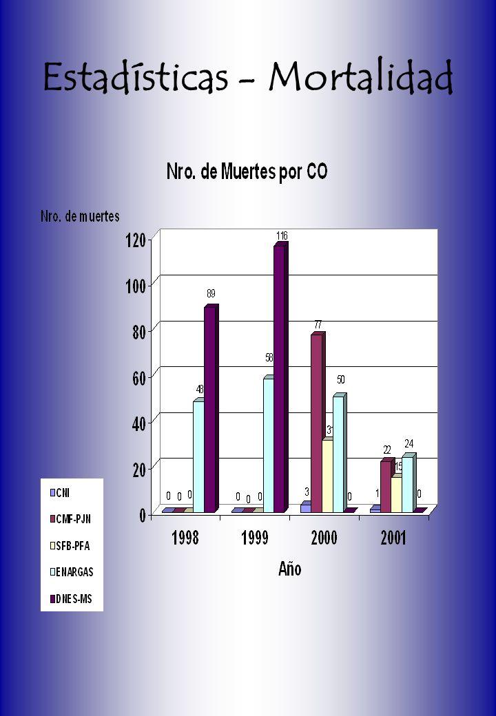 Estadísticas - Fuentes