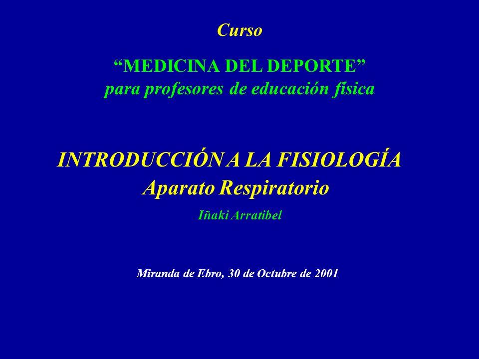 INTRODUCCIÓN A LA FISIOLOGÍA Aparato Respiratorio Curso MEDICINA DEL DEPORTE para profesores de educación física Miranda de Ebro, 30 de Octubre de 200