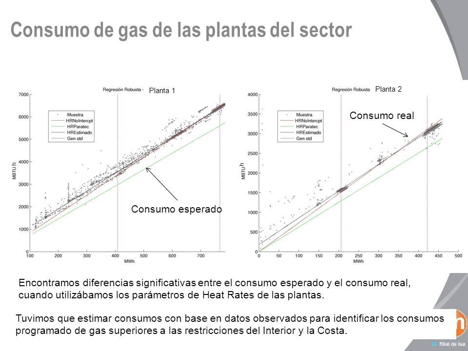 Consumo de gas de las plantas del sector Encontramos diferencias significativas entre el consumo esperado y el consumo real, cuando utilizábamos los parámetros de Heat Rates de las plantas.