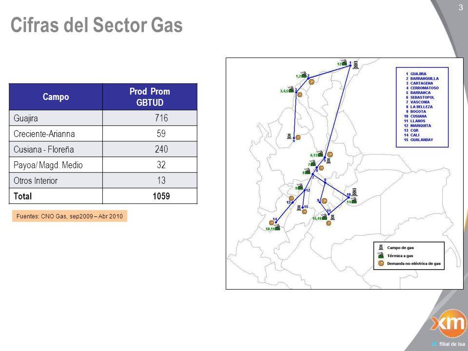 Cifras del Sector Gas 3 Campo Prod Prom GBTUD Guajira716 Creciente-Arianna59 Cusiana - Floreña240 Payoa/ Magd.