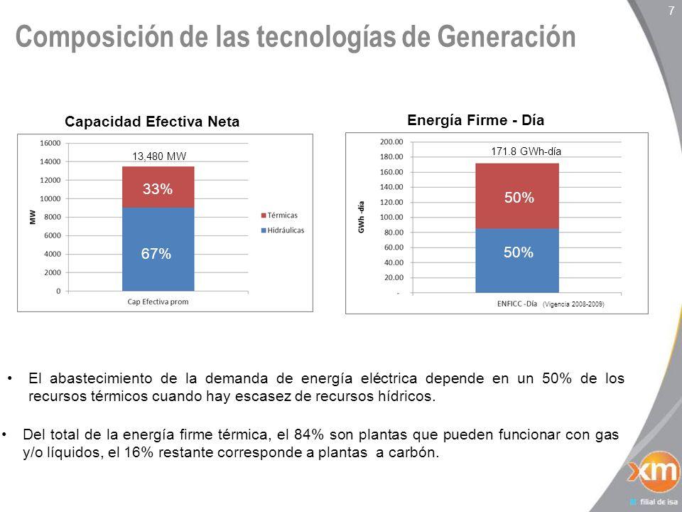 Composición de las tecnologías de Generación 7 Del total de la energía firme térmica, el 84% son plantas que pueden funcionar con gas y/o líquidos, el 16% restante corresponde a plantas a carbón.