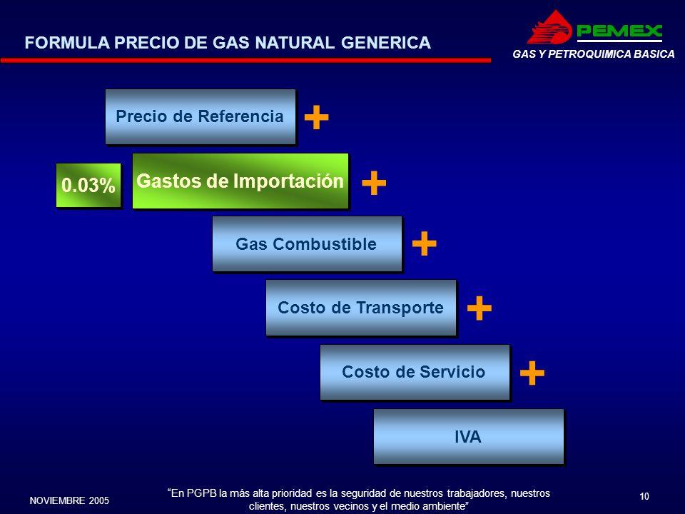 En PGPB la más alta prioridad es la seguridad de nuestros trabajadores, nuestros clientes, nuestros vecinos y el medio ambiente NOVIEMBRE 2005 10 GAS