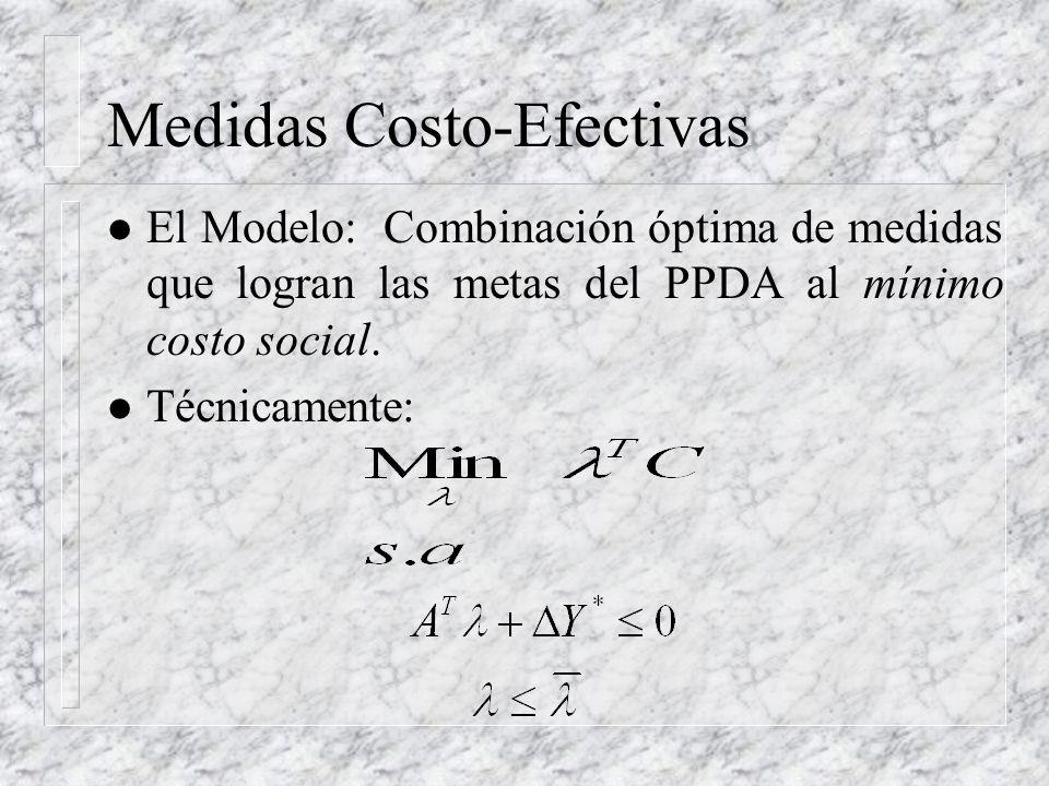 Medidas Costo-Efectivas l El Modelo: Combinación óptima de medidas que logran las metas del PPDA al mínimo costo social.