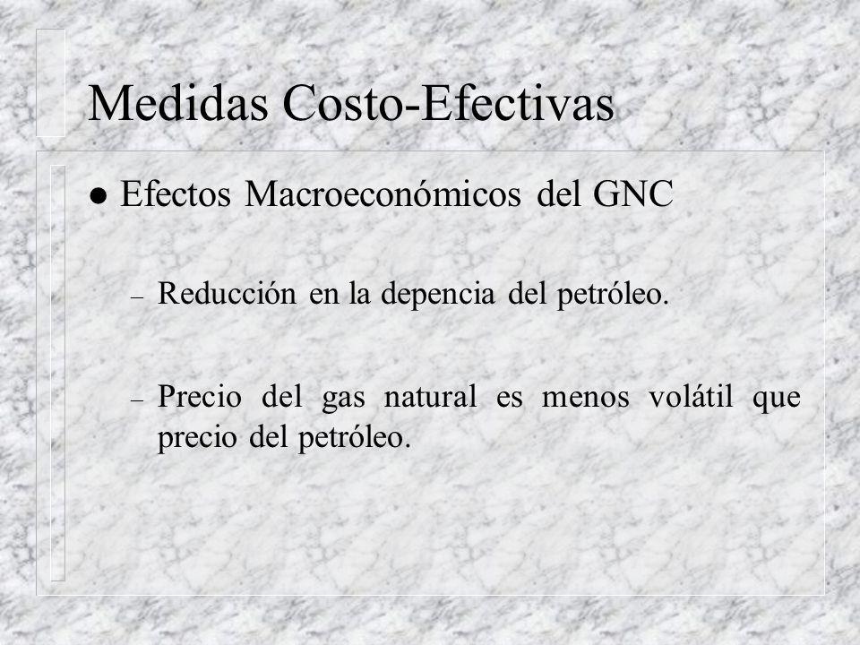 Medidas Costo-Efectivas l Efectos Macroeconómicos del GNC – Reducción en la depencia del petróleo.