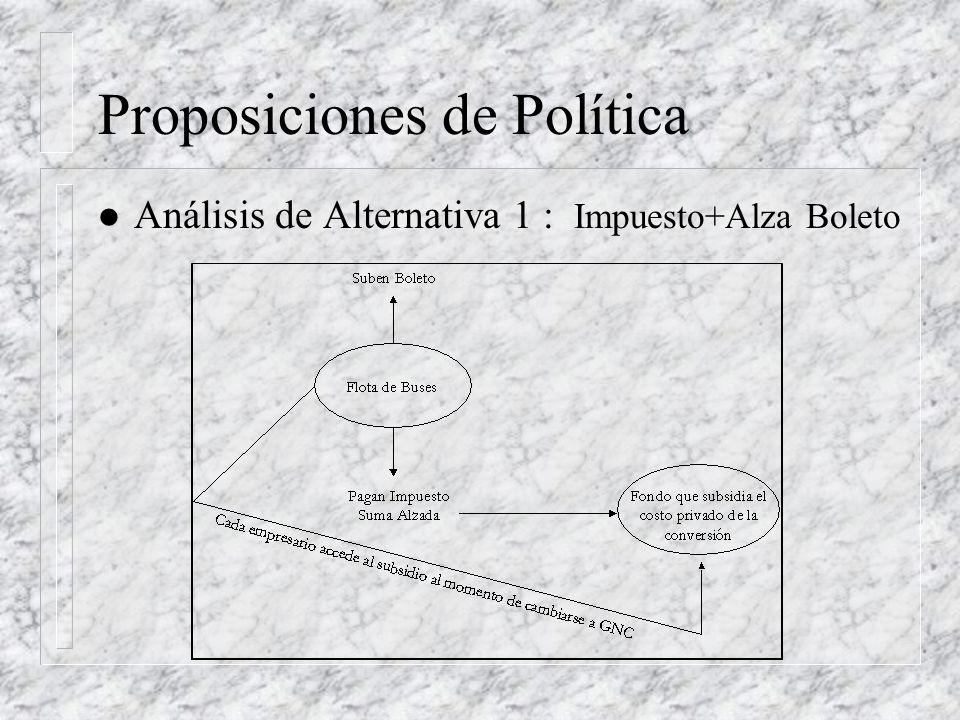 Proposiciones de Política l Análisis de Alternativa 1 : Impuesto+Alza Boleto