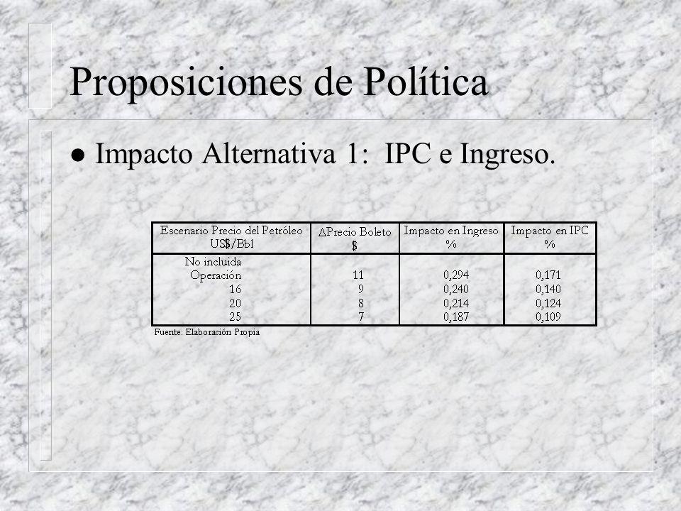 Proposiciones de Política l Impacto Alternativa 1: IPC e Ingreso.