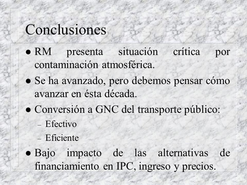 Conclusiones l RM presenta situación crítica por contaminación atmosférica.