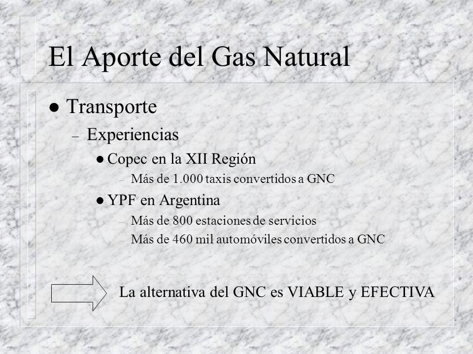El Aporte del Gas Natural l Transporte – Experiencias l Copec en la XII Región – Más de 1.000 taxis convertidos a GNC l YPF en Argentina – Más de 800 estaciones de servicios – Más de 460 mil automóviles convertidos a GNC La alternativa del GNC es VIABLE y EFECTIVA
