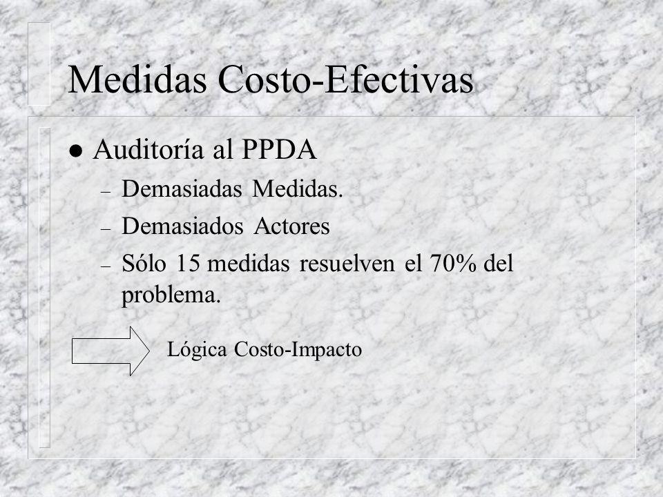 Medidas Costo-Efectivas l Auditoría al PPDA – Demasiadas Medidas.