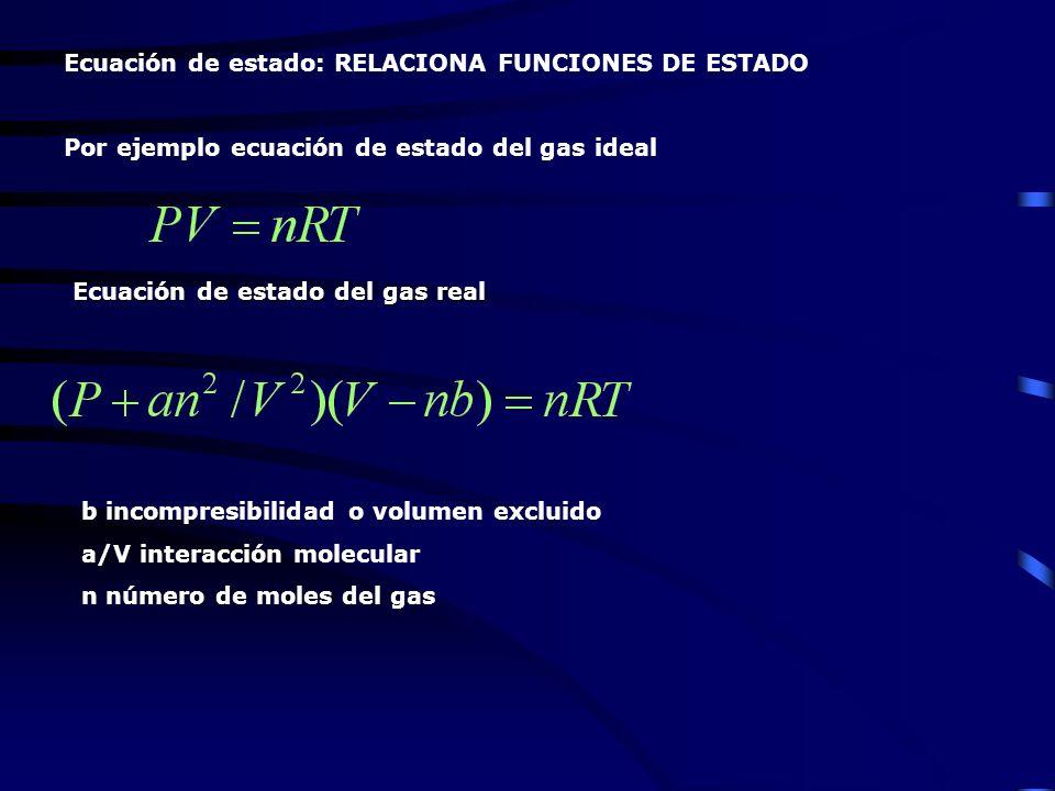 Ecuación de estado: RELACIONA FUNCIONES DE ESTADO Por ejemplo ecuación de estado del gas ideal Ecuación de estado del gas real b incompresibilidad o v