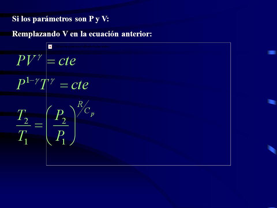 Si los parámetros son P y V: Remplazando V en la ecuación anterior: