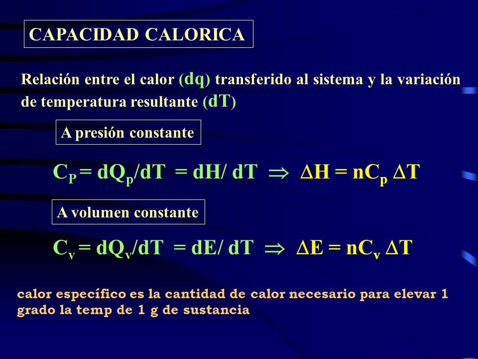 CAPACIDAD CALORICA Relación entre el calor ( dq ) transferido al sistema y la variación de temperatura resultante ( dT ) A presión constante C P = dQ