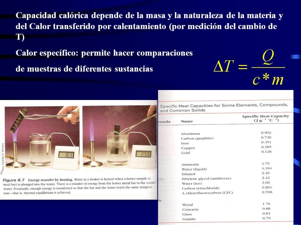 Capacidad calórica depende de la masa y la naturaleza de la materia y del Calor transferido por calentamiento (por medición del cambio de T) Calor esp