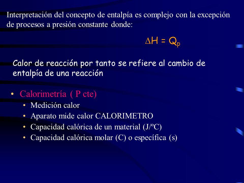 Interpretación del concepto de entalpía es complejo con la excepción de procesos a presión constante donde: H = Q p Calor de reacción por tanto se ref