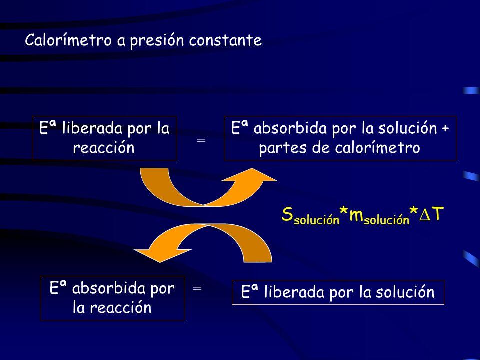 Calorímetro a presión constante Eª liberada por la reacción Eª absorbida por la solución + partes de calorímetro = Eª absorbida por la reacción Eª lib