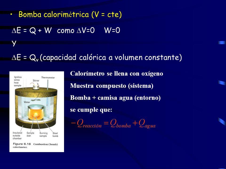Bomba calorim é trica (V = cte) E = Q + Wcomo V=0 W=0 Y E = Q v (capacidad calórica a volumen constante) Calorímetro se llena con oxígeno Muestra comp